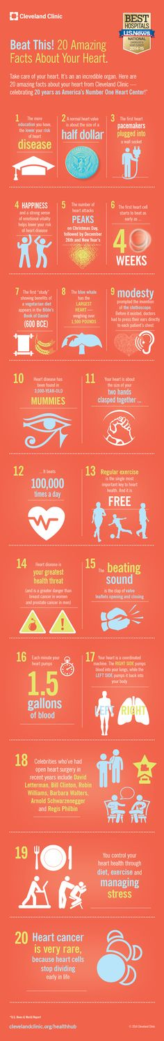 20 Amazing Facts About Your Heart #hearthealth