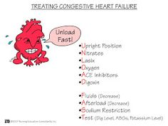 Nursing Mnemonics and Tips: Treating Congestive Heart Failure