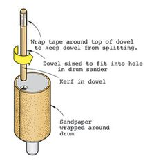 "Dowel-rod ""key"" pulls sandpaper tight on drums"