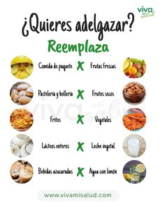 Alimentos que debes reemplazar para poder adelgazar Healthy Diet Tips, Healthy Habits, Healthy Drinks, Healthy Snacks, Healthy Lifestyle, Healthy Eating, Healthy Breakfasts, Smoothie Recipes, Diet Recipes