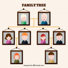 Family tree made with decorative frames Decorative Frames, Family Tree Designs, Frame Download, Free Frames, Vector Free, Crafts For Kids, Gallery Wall, Holiday Decor, Illustration