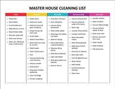 Printable Master House Cleaning List van GraceByFaith op Etsy, $1.99