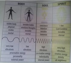 Important frequency