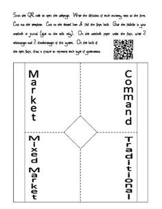 To complete this interactive notebook activity, students will scan a QR code to open up a webpage about the 4 types of economies:  Traditional, Command, Market, and Mixed.  Students will write the definition of each term, 2 advantages/disadvantages, and draw a picture to represent each type of economy.