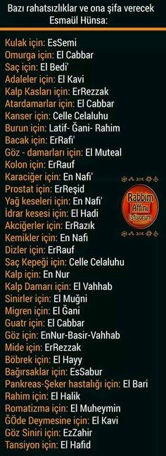 Allahın isimleti