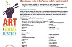 Art Education and Social Justice.two things I'm majorly passionate about. Art Classroom Posters, Social Studies Classroom, Teaching Social Studies, Teaching Art, Restorative Justice, Protest Art, Arts Integration, Social Entrepreneurship, Social Art