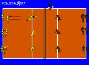Several Volleyball Drills for Middle School/Jr. High