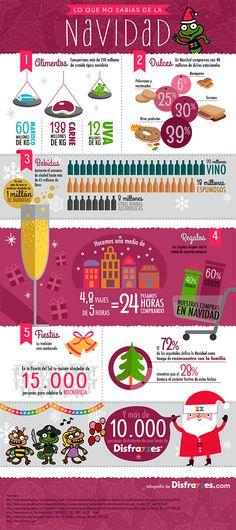 En Navidad empleamos una media de 24 horas comprando regalos de Navidad, ¡impresionante! Más info en http://www.disfrazzes.com/navidad.php #navidad #infografia #infographic #christmas #feliz2015 #nochebuena #nochevieja