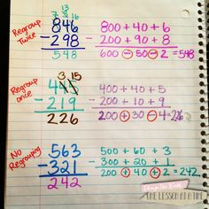 Strategies for Subtraction (Turn an INB Resource into a Center Activity!) - BlairTurner.com