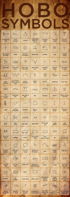 Hobo symbols, in all honesty, common sense says that we all should learn these things And we need to teach them to our children if only to keep them safe in case in any area that they should not be or ever in need of help.