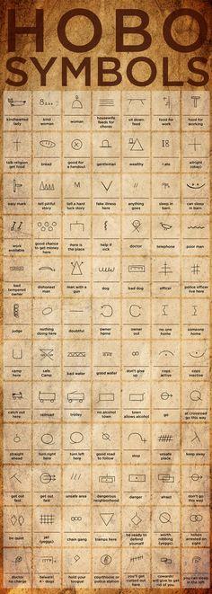 Hobo symbols