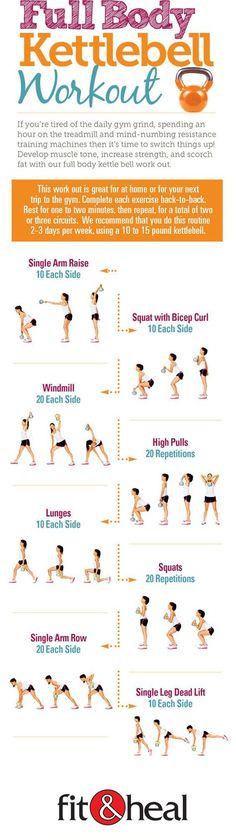 Kettlebell The Incredible Workout Tool