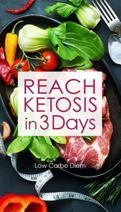 Reach deep ketosis rapidly with a 3-day plan and list of quick-start keto foods. #ketosisrecipes
