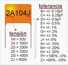 Resultado de imagen para Tabla de codigos SMD para condensadores