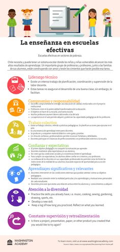 Guide For Remote Learning Infographic Free Infographic Maker, How To Create Infographics, High Definition, Remote, Preschool, Learning, Image, Preschool Alphabet, Leadership