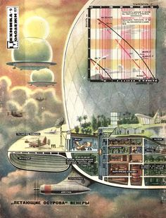 Flying Cities  (as envisioned by Russians in 1971)
