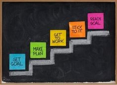 Setting goals starts you on your success path. Use tools to make plans; work those plans consistently and reach your goals. Smart Goal Setting, Setting Goals, Goal Settings, Reaching Goals, Steps To Success, Leader In Me, Team Leader, Zumba Fitness, Worksheets