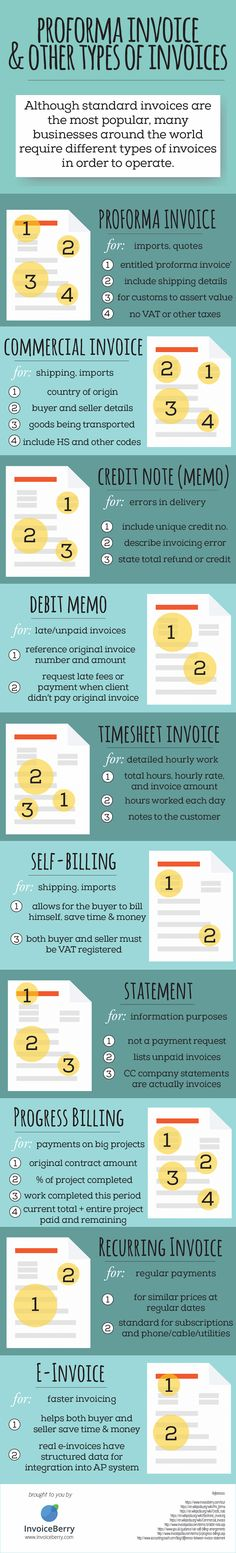 What does a commercial invoice consist of? Proforma Invoice - use of an invoice