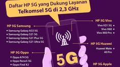 Ponsel yang Bisa Internet 5G, Ini Daftar Merek HP 5G dari Oppo hingga Apple Apple Iphone, Samsung Galaxy, Internet, Website, Memes, Meme