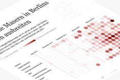 Measles in Berlin (DDJ, Feb 27-Mar 5)