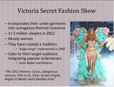 victoria s secret target market