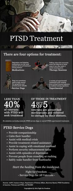 Infographic on PTSD and its affects (2 of 2) #fightforfreedom #ptsd #veterans