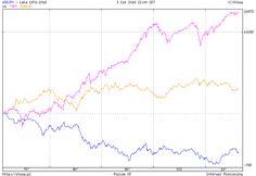 USDJPY (-2.03%) - U.S. Dollar / Japanese Yen 1:1 - Stooq