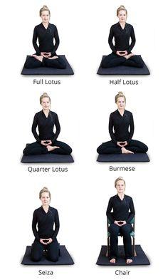 A prática do zazen consiste basicamente em sentar-se em uma posição confortável, com a coluna ereta, em períodos de até 40 minutos, intercalados com meditação andando (Kinhin). Durante esse tempo deve-se procurar observar os pensamentos e sensações que surgem, sem buscar reprimi-los, causá-los ou julgá-los. É tradicional o uso de zafu e zabuton como almofadas, na qual o praticante fica sentado.