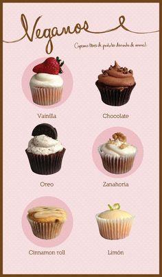 recetas de cupcakes... Cliquea la foto y aparece la receta