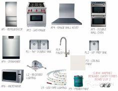 Kitchen Presentation Board - Page 2. www.riesedesign.com