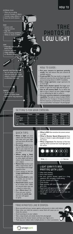 Low Light Photography Tips – Infographic