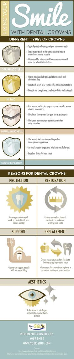 do patients get dental crowns? These devices can be used to protect, restore, support, replace, and improve the appearance of a variety of smiles! Click over to this Bel Air family dentistry infographic to get more details about dental crown functions. Protésico Dental, Humor Dental, Dental Life, Smile Dental, Dental Facts, Dental World, Dental Hygiene, Dental Health, Oral Health