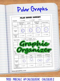 All on one page for great organization and understanding. Two sizes plus polar paper for your students to practice graphing polar functions by hand. Calculus 2, Secondary Teacher, Trigonometry, Notebook Ideas, Math Classroom, Interactive Notebooks, Graphic Organizers, School Stuff, Numbers