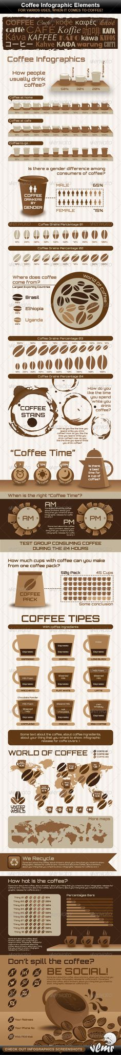 Coffee Infographic Elements aveliable on Coffee Icon, Coffee Set, Coffee Love, Coffee Drinks, Coffee Ideas, Coffee World, Coffee Is Life, Coffee Doodle, Making Cold Brew Coffee