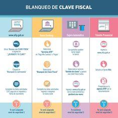 Clave Fiscal | AFIP - Administración Federal de Ingresos Públicos