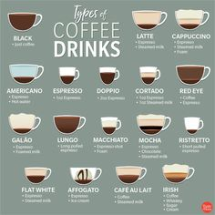 Coffee infographic everything you need difference between espresso and coffee coffee drinks for all what type of coffee has the most caffeine coffee drinks the … Mocha Coffee, Irish Coffee, Hot Coffee, Coffee Shop, Coffee Menu, Cup Of Coffee, Coffee Tasting, Red Eye Coffee, Best Coffee Maker