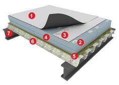 TPO Membrane Roofing