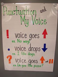 punctuation and my voice..Amazing! This is extremely helping for me because I could better explain how and when to use punctuation and voice in my classroom. I hope my students will enjoy this activity because it is a funnier way to learn. They will gain enjoyment while they are becoming better in Language Arts/ English.