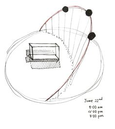 University of Versailles Science Library Diagram of sun path in June #kellyli #48105-s15