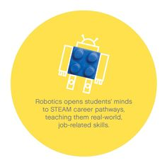 #Robotics opens students' minds to #STEAM career pathways, teaching them real-world, job-related skills. What STEAM lesson plans are you using in your classroom?