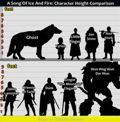Height Comparison Chart - Well, this puts things in perspective! ♊️ •GoT•