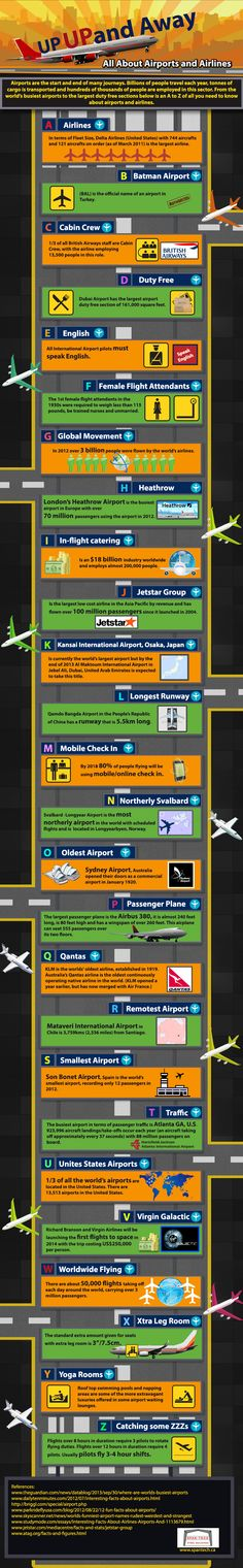 Up, Up and Away: All About Airports and Airlines