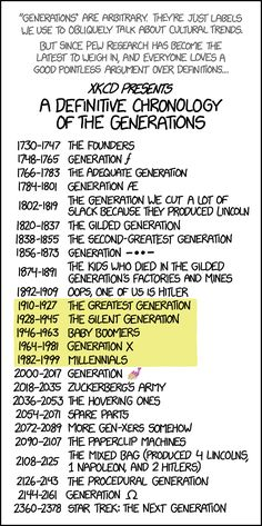 Dating age equation xkcd flowchart