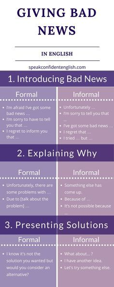 Business English. Using language and key expressions for giving bad news in a professional, caring way. Get the full lesson here: http://www.speakconfidentenglish.com/give-bad-news-in-english/?utm_campaign=coschedule&utm_source=pinterest&utm_medium=Speak%20Confident%20English%20%7C%20English%20Fluency%20Trainer&utm_content=How%20to%20Give%20Bad%20News%20in%20English