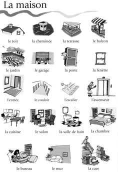 La maison - vocabulaire
