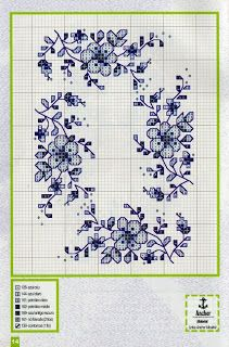 close to delft? Cross Stitch Borders, Cross Stitch Flowers, Cross Stitch Charts, Cross Stitch Designs, Cross Stitching, Cross Stitch Embroidery, Embroidery Patterns, Hand Embroidery, Cross Stitch Patterns