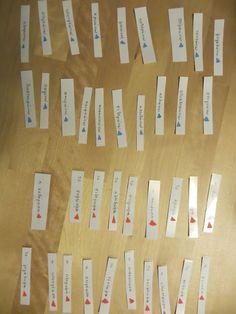 Υλικό για Δημιουργική Διδασκαλία : Παίζοντας με ρήματα σε - ώνω...