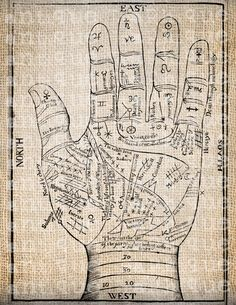 Antique Gothic Gypsy Palm Reader Halloween Anatomy Illustration Digital Download for Papercrafts, Transfer, Pillows, etc No 3673. $1.00, via Etsy.