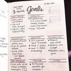 3 months at a time is far enough ahead for me right now ... #bulletjournal #goals #leutturm1917 #pencilorpen #minicalendar #planwithmechallenge by pencilorpen