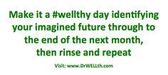 Identifying Your Imagined Future